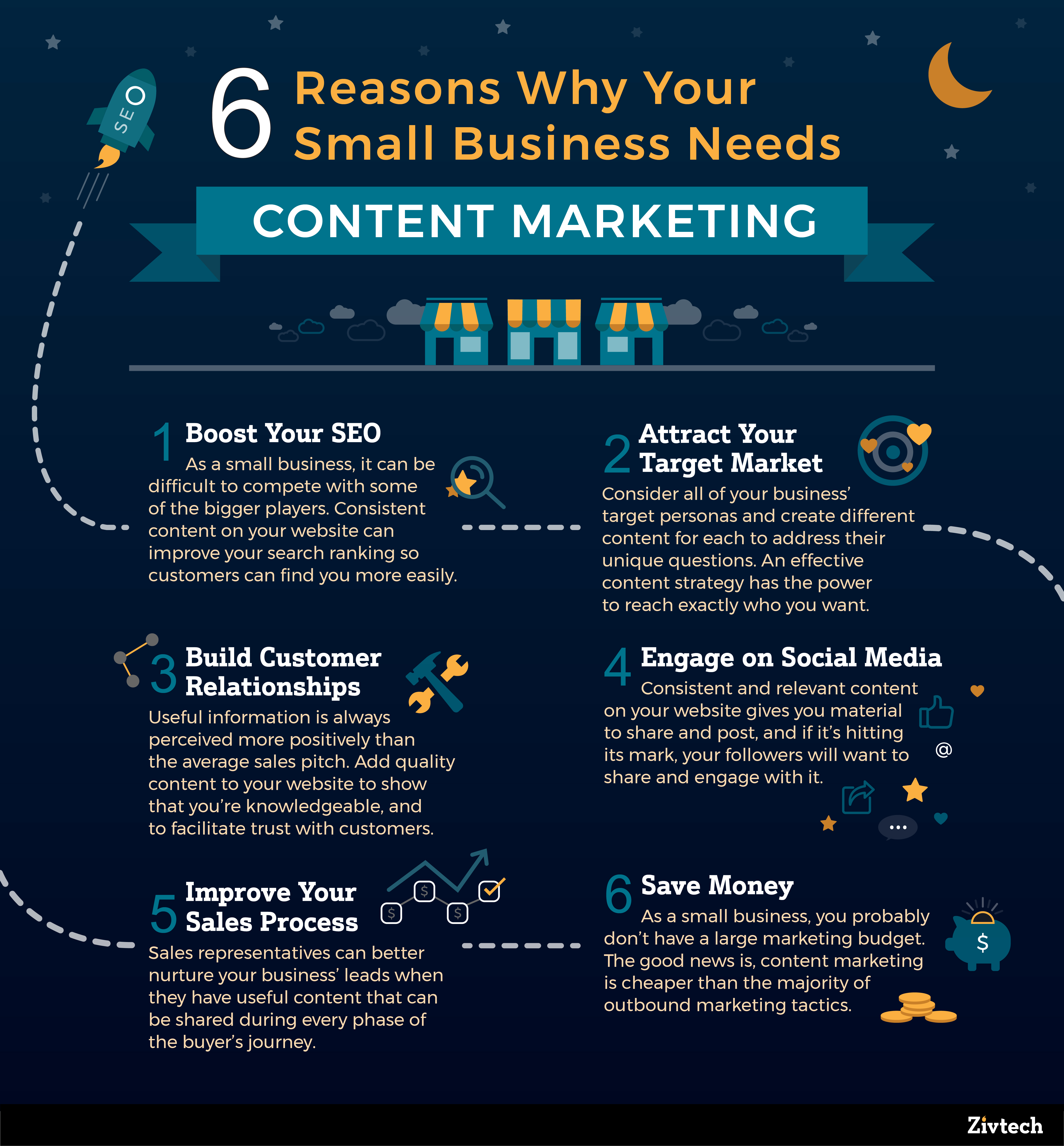 Reasons your small business needs content marketing