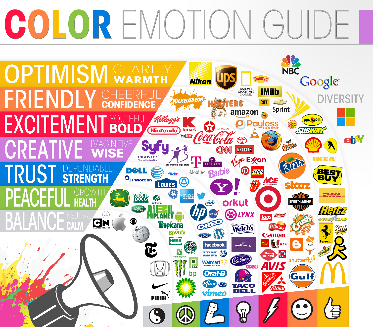 color feelings chart