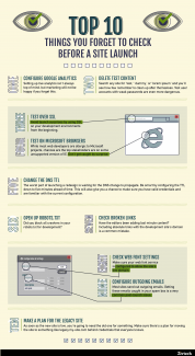 Top 10 Things You Forget to Check Before a Site Launch Infographic