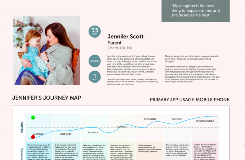 App User Journey Map